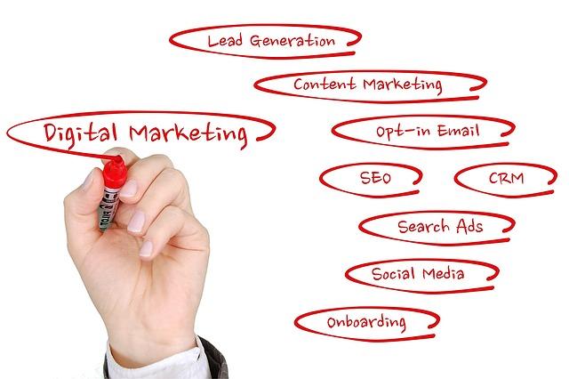 Le marketing digital grâce au blogs