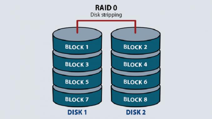 récupération données raid 0